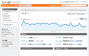 マイレポート - Google Analytics