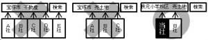 【不動産業SEO】検索エンジン上位表示